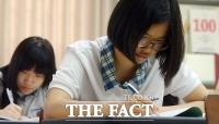 [TF포토] 수능D-100, '목표한 대학을 위해!'