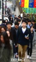 [TF포토] 삼성 직무적성검사, '줄지어 선 취준생들'