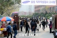 [TF포토] '삼성 SSAT에 쏠린 취준생들'
