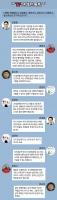 [TF연예단톡방] 스타's SNS, 사적 공간 VS 공적 공간