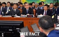 [TF포토] 정무위 국정감사 받는 정재찬 공정거래위원장