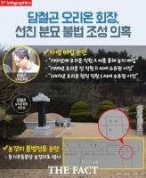 [TF비즈토크]'불법 묘역 조성' 담철곤 회장 측, 취재진에 '적반하장' 신경질