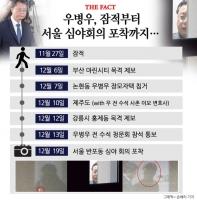 [단독] '서울 포착' 우병우, 잠적부터 심야 청문회 회의까지