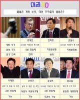 [대권XO] 불붙은 개헌론, '문재인 저지' 중임제? 임기단축? '대립'
