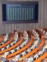 [TF포토] 자유한국당 불참 속 북핵 규탄 결의안 채택