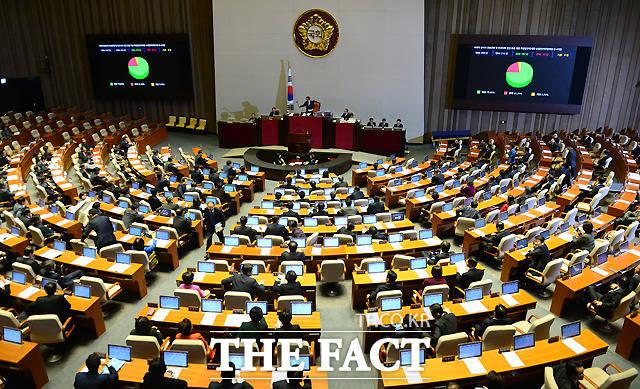 국회는 5일 본회의를 열고 내년부터 과세표준 3000억 원 이상인 기업들의 법인세율은 현행 22%에서 25%로 올리는 내용의 수정안을 의결했다. /더팩트 DB