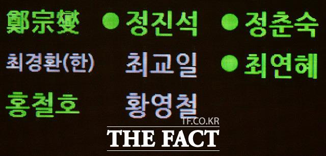 검사 성추행 추문에 연루된 최교일 자유한국당 의원 이름이 부재인 흰색으로 표시 돼 있다.