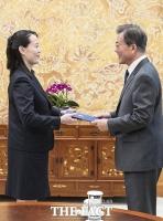 [TF포토] 김여정, 문 대통령에게 김정은 위원장 친서 전달
