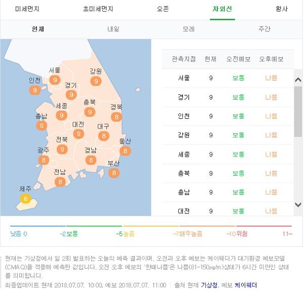 날씨 '소서'인 오늘(7일), 미세먼지 농도 '좋음'…태풍 마리아 ...