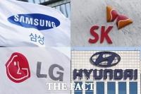 [TF초점] '삼성·SK·LG·현대차' 올 들어 시총 70조 증발…주가 향방 어디로