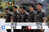 [TF라이브폴] 군대 병사 평일 외출제도 시범실시, 반대 의견 우세