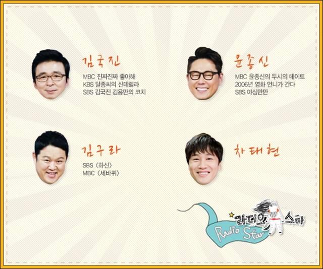 라스는 지난 11년 동안 여러 번의 MC 교체 끝에 현재의 김국진, 윤종신, 김구라, 차태현으로 MC군단을 새로이 꾸렸다. /MBC 홈페이지 화면 캡처