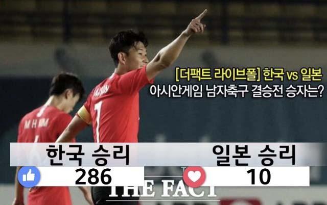 한국과 일본이 9월1일 2018 자카르타-팔렘방 아시안게임 남자축구 결승전에서 붙는다. /더팩트 페이스북