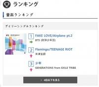 방탄소년단 'FAKE LOVE', 日 오리콘서 5일째 차트 1위