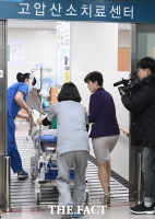 [TF포토] '고압산소 치료받는 강릉 펜션 사고 피해 학생들'