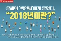 [TF송년기획②] 정해인·도경수·화사 등…'핵인싸★'에게 2018년을 묻다