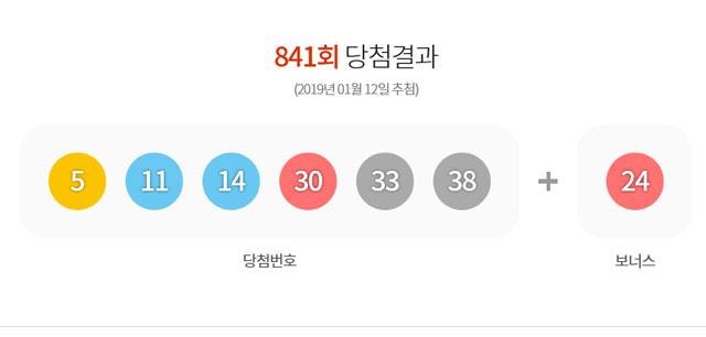 동행복권이 12일 추첨한 제841회 로또복권 1등 당첨번호는 5, 11, 14, 30, 33, 38이다. /동행복권 홈페이지