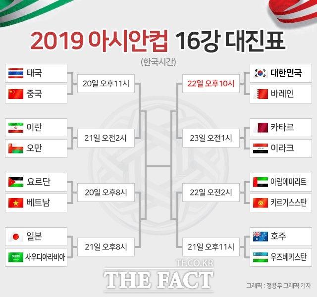 2019아시안컵 16강 토너먼트 대진표./정용무 그래픽 기자