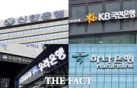 다가오는 금융권 어닝시즌…지주사 순위싸움 더 치열할 듯