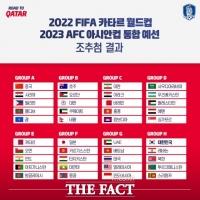 [TF초점] 벤투호, 10월 15일 평양서 '남북대결' 펼치나...카타르 월드컵 2차 예선 한 조