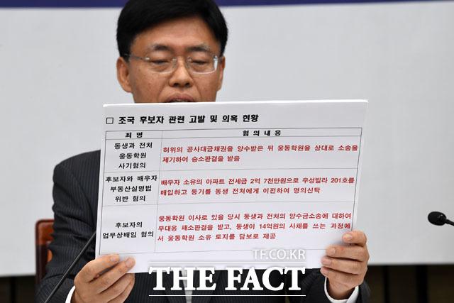 조국 후보자 가족의 혐의를 정리해 논 최교일 의원