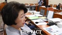 [TF사진관] '치매'로 대통령 비꼰 김승희 의원, 결국 정회된 복지위 국감