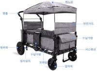 어린이용 승용웨건 일부 제품 안정성 '미흡'…바퀴파손·전복 위험