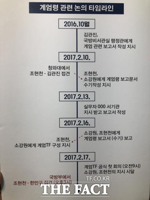 임 소장은 검찰이 한민구 전 국방부 장관이 계엄령 검토를 지시한 시점 이전부터 계엄 논의가 이뤄졌다고 설명했다. /문혜현 기자