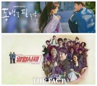 '동백꽃' 12관왕·'열혈사제' 8관왕…KBS·SBS 연기대상 휩쓸었다