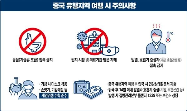 질병관리본부는 신종 코로나바이러스 감염증 확산을 막기 위해 중국 유행지역 여행 시 주의사항을 당부했다. /질병관리본부 홈페이지 캡처