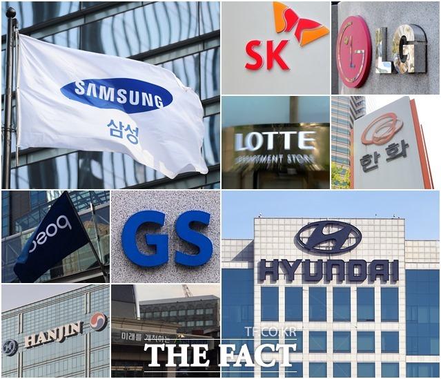 국내 주요 기업들의 2020년 정기 임원 승진 규모가 감소한 것으로 조사됐다. /더팩트 DB