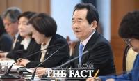 [TF사진관] 정세균 국무총리, 양성평등위원회 개최