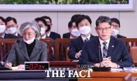 [TF포토] 질의에 답변하는 김연철 통일부 장관
