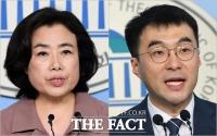 [TF이슈] '안산 단원을' 박순자·김남국, 나란히 폭탄 터졌다