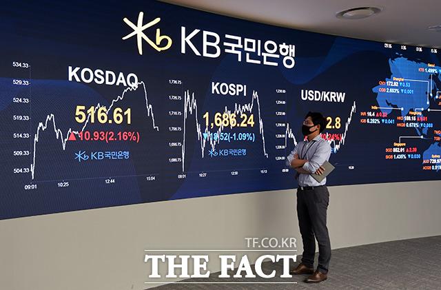 26일 오후 서울 영등포구 KB국민은행 딜링룸 전광판에 지수가 표시돼 있다. /남용희 기자