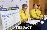 [TF포토] '코로나19 대응' 비상경제회의 결과 브리핑 하는 홍남기