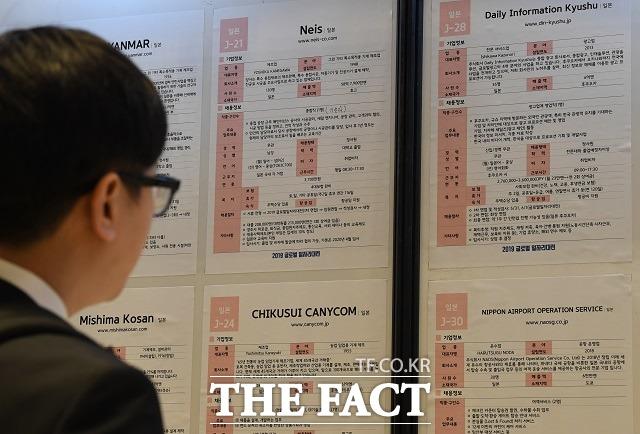 정부는 55만 개의 새 일자리를 창출하기 위해 3조4000억 원을 투입할 계획이다. 사진은 지난해 5월 강남구 코엑스홀에서 열린 한 채용박람회에서 채용공고게시판을 보고 있는 청년. /이새롬 기자