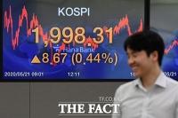 [TF사진관] 코스피, 2000선 턱밑 마감 '꾸준한 상승세'