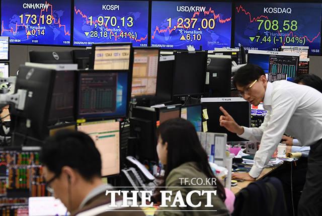 코스피 지수가 전날 대비 28.18포인트 하락한 1,970.13으로 장을 마감한 22일 오후 서울 중구 하나은행 딜링룸에서 딜러들이 업무를 보고 있다. /이동률 기자