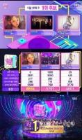 '인기가요' 아이유, 방송 출연 없이 1위…'2주 연속' 쾌거