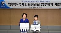 [TF사진관] '올바른 기업 문화를 위해'...손잡은 법무부-국가인권위원회