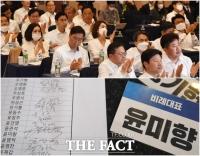 [TF사진관] '슈퍼여당' 민주당 당선인 워크숍, 윤미향은 불참