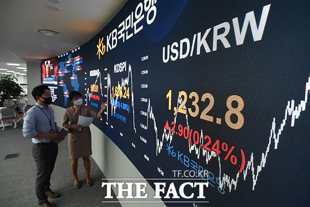 3일 한국은행에 따르면 지난 5월 말 기준 한국의 외환보유액이 4073억1000만 달러로 한 달 사이 33억3000만 달러 늘었다. /더팩트DB
