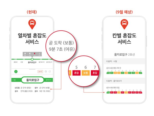 SK텔레콤은 T맵 대중교통 앱에서 열차별, 칸별, 시간대별, 경로별 혼잡도를 제공한다. /SK텔레콤 제공