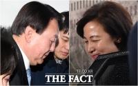 추미애·민주당서 때린 윤석열, 대선주자 선호도 3위 '껑충'