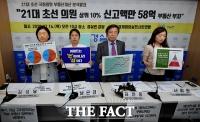 [TF포토] 경실련, '21대 초선 국회의원 부동산 분석 발표'