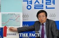 [TF포토] 21대 초선 국회의원 부동산 자료 공개하는 경실련