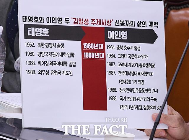 태영호와 이인영의 두 김일성 주체사상 삶의 궤적?