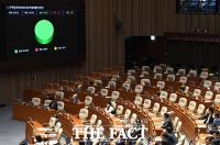 [TF사진관] 미래통합당 불참 속 주택·상가임대차보호법 가결