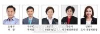 경기도내서 꼴찌로 후반기 원구성 마친 의정부 시의회